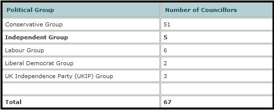 Table 2 (2)